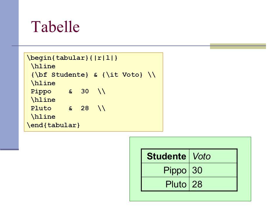 Tabelle \begin{tabular}{|r|l|} \hline {\bf Studente} & {\it Voto} \\ \hline Pippo & 30 \\ \hline Pluto & 28 \\ \hline \end{tabular} StudenteVoto Pippo