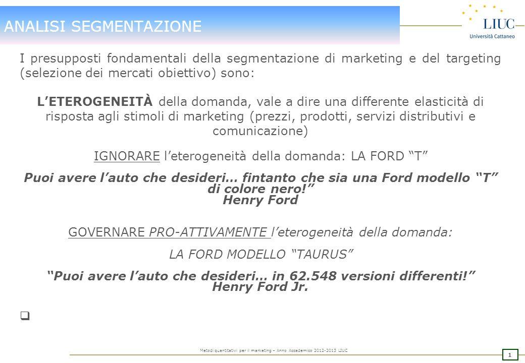 31 Metodi quantitativi per il marketing – Anno Accademico 2012-2013 LIUC Quanti considerare….