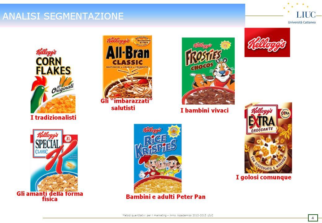 34 Metodi quantitativi per il marketing – Anno Accademico 2012-2013 LIUC ANALISI DI SEGMENTAZIONE: FACTOR ANALYSIS 5 CLUSTER