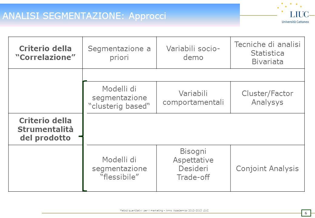 36 Metodi quantitativi per il marketing – Anno Accademico 2012-2013 LIUC ANALISI DI SEGMENTAZIONE: FACTOR ANALYSIS 6 CLUSTER