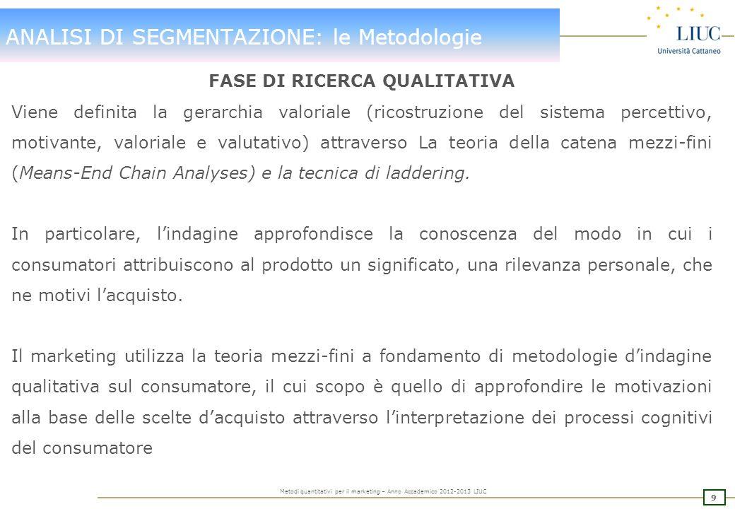 19 Metodi quantitativi per il marketing – Anno Accademico 2012-2013 LIUC CLUSTER ANALYSIS: esemplificazione Esempio: file : dati.sav domanda d5_1 – d5_14 Introduzione dellanalisi, lettura questionario, individuazione obiettivi: Quanti cluster possiamo individuare.