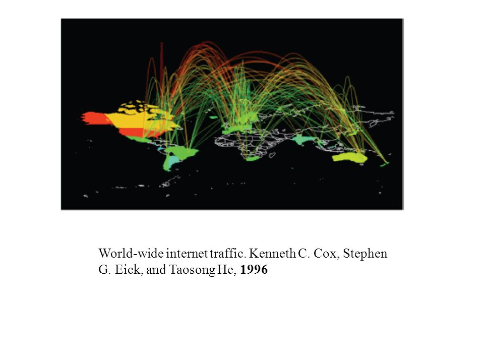 World-wide internet traffic. Kenneth C. Cox, Stephen G. Eick, and Taosong He, 1996