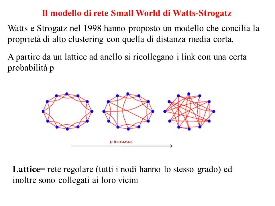 Il modello di rete Small World di Watts-Strogatz Watts e Strogatz nel 1998 hanno proposto un modello che concilia la proprietà di alto clustering con