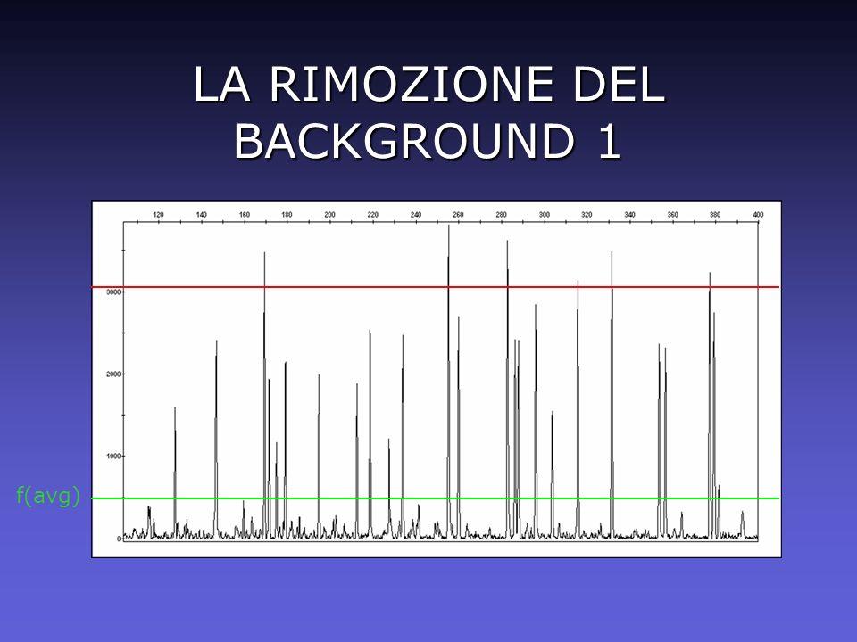 LA RIMOZIONE DEL BACKGROUND 1 f(avg)