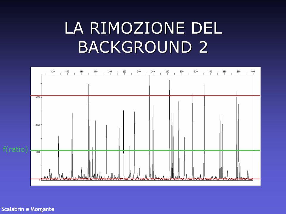 LA RIMOZIONE DEL BACKGROUND 2 f(ratio) Scalabrin e Morgante