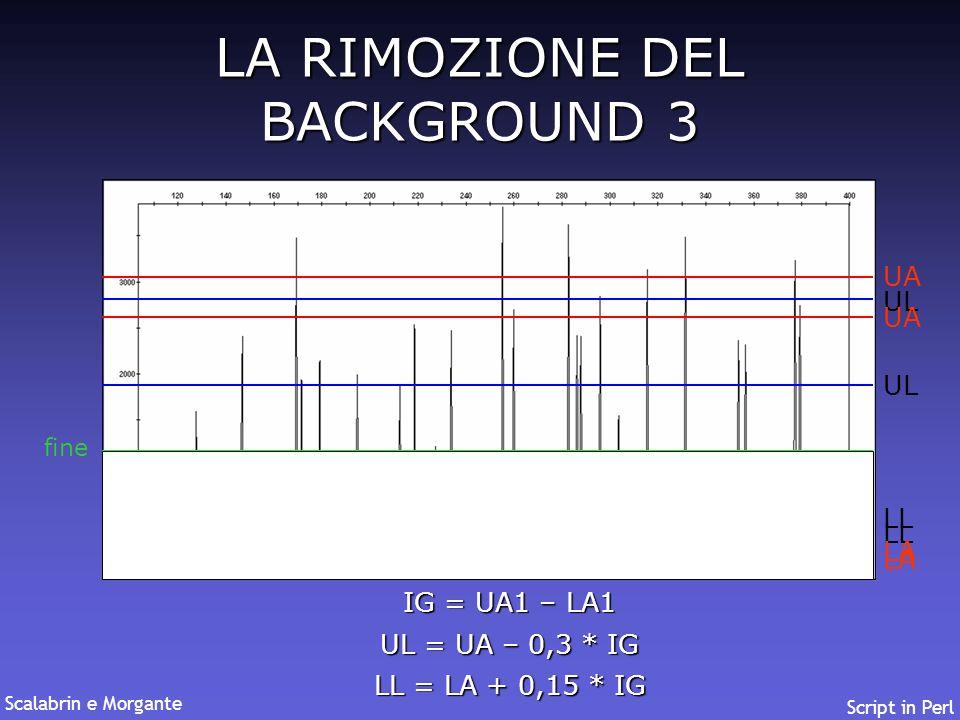 LA RIMOZIONE DEL BACKGROUND 3 UL UA LL LA UL UA LL LA fine IG = UA1 – LA1 UL = UA – 0,3 * IG LL = LA + 0,15 * IG Scalabrin e Morgante Script in Perl