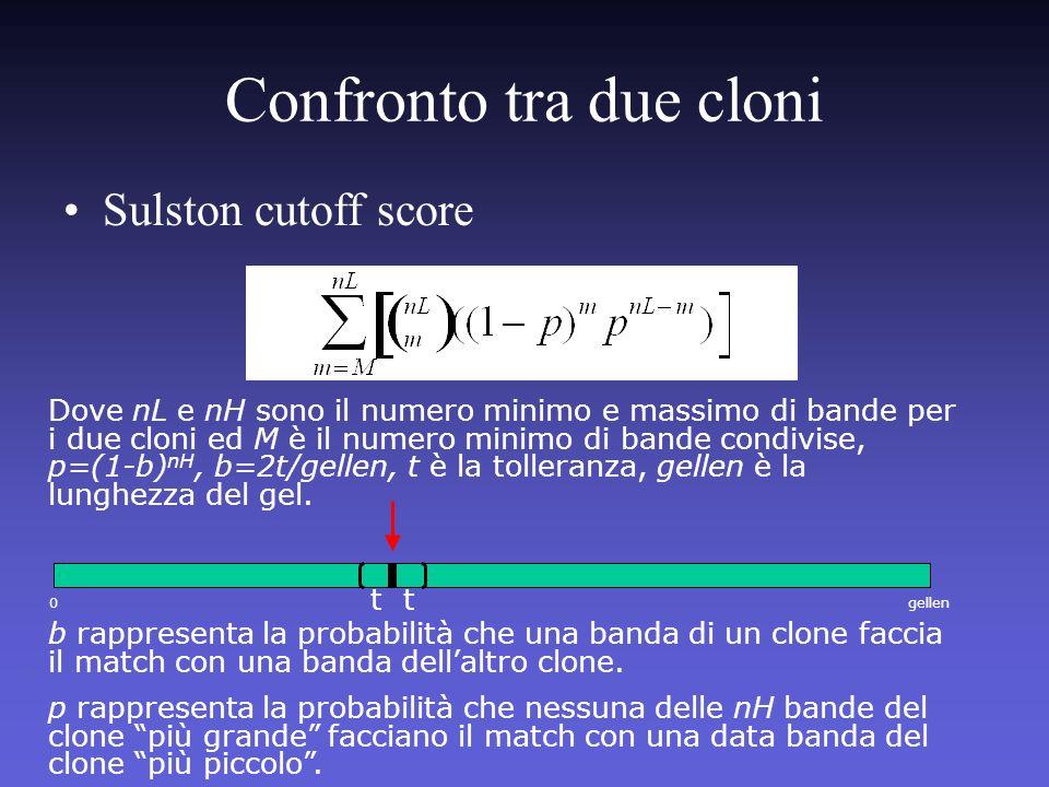 Confronto tra due cloni Sulston cutoff score Dove nL e nH sono il numero minimo e massimo di bande per i due cloni ed M è il numero minimo di bande co
