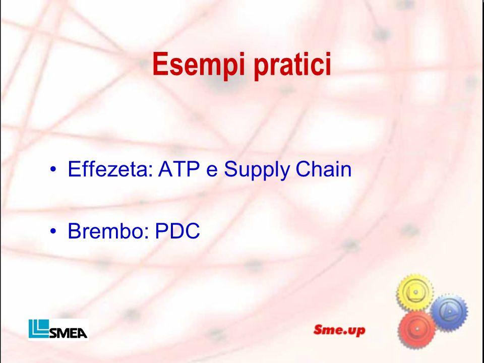 Esempi pratici Effezeta: ATP e Supply Chain Brembo: PDC