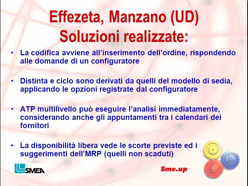 Effezeta, Manzano (UD) Soluzioni realizzate: La codifica avviene allinserimento dellordine, rispondendo alle domande di un configuratore Distinta e ci