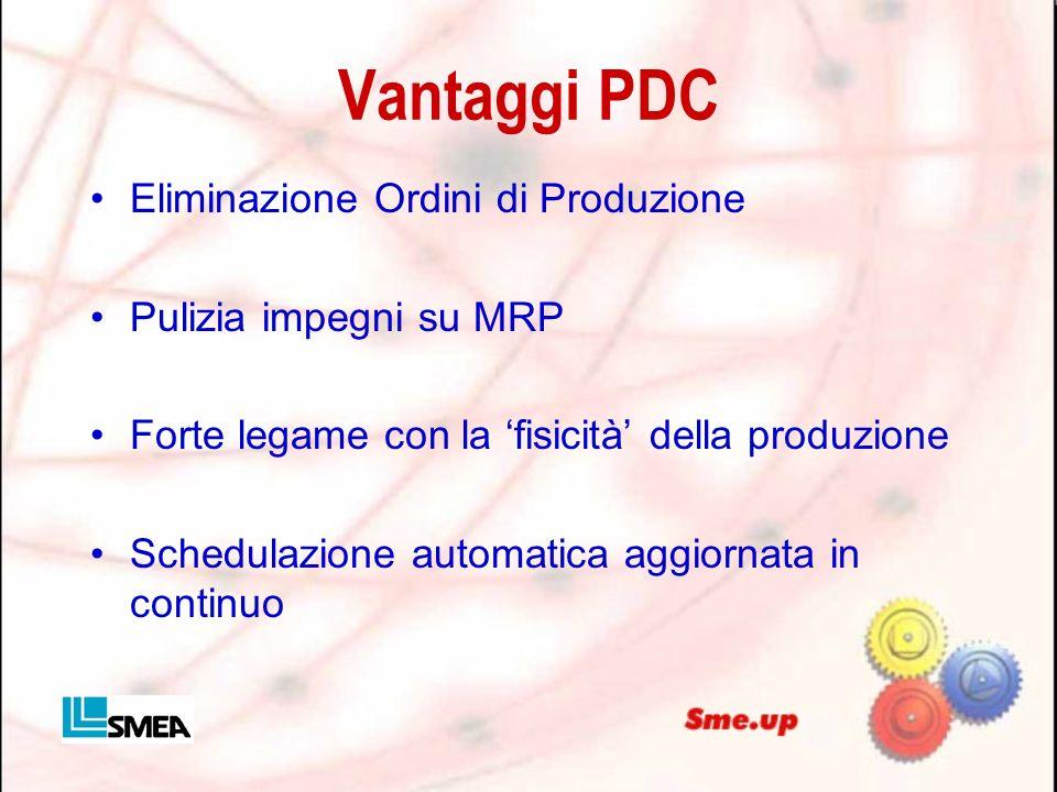 Vantaggi PDC Eliminazione Ordini di Produzione Pulizia impegni su MRP Forte legame con la fisicità della produzione Schedulazione automatica aggiornat