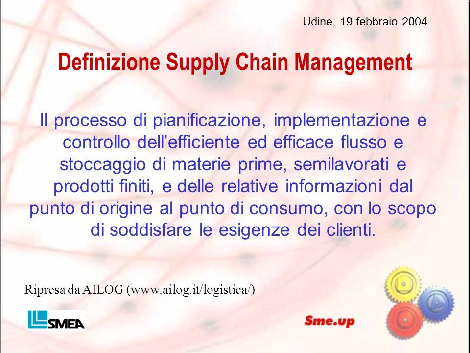 Definizione Supply Chain Management Udine, 19 febbraio 2004 Il processo di pianificazione, implementazione e controllo dellefficiente ed efficace flus