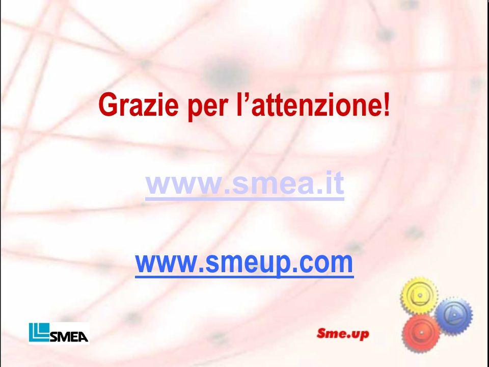 Grazie per lattenzione! www.smea.it www.smeup.com www.smea.it