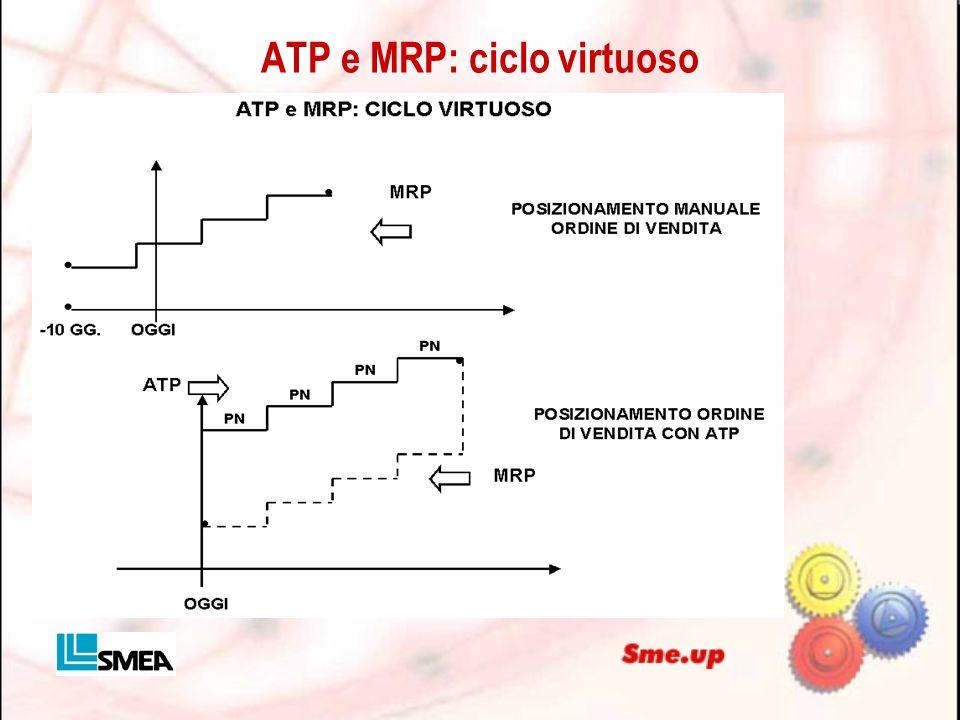 ATP e MRP: ciclo virtuoso
