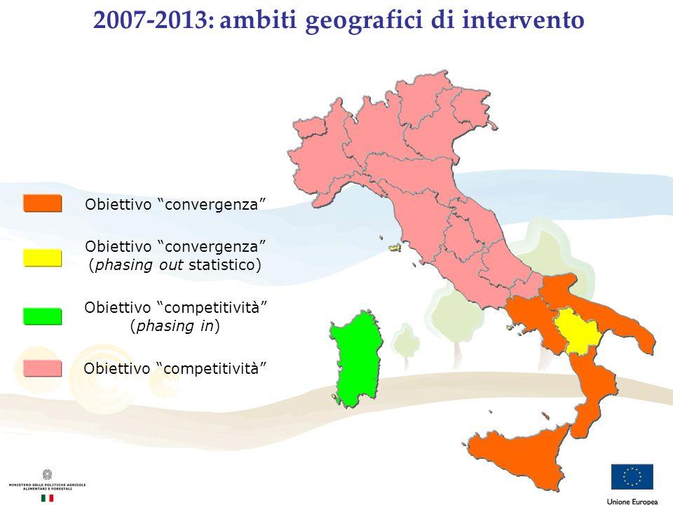 Obiettivo convergenza Obiettivo convergenza (phasing out statistico) Obiettivo competitività Obiettivo competitività (phasing in) 2007-2013: ambiti ge