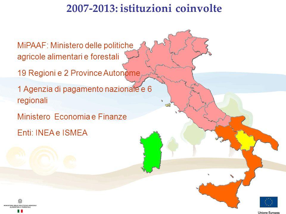 MiPAAF: Ministero delle politiche agricole alimentari e forestali 19 Regioni e 2 Province Autonome 1 Agenzia di pagamento nazionale e 6 regionali Mini
