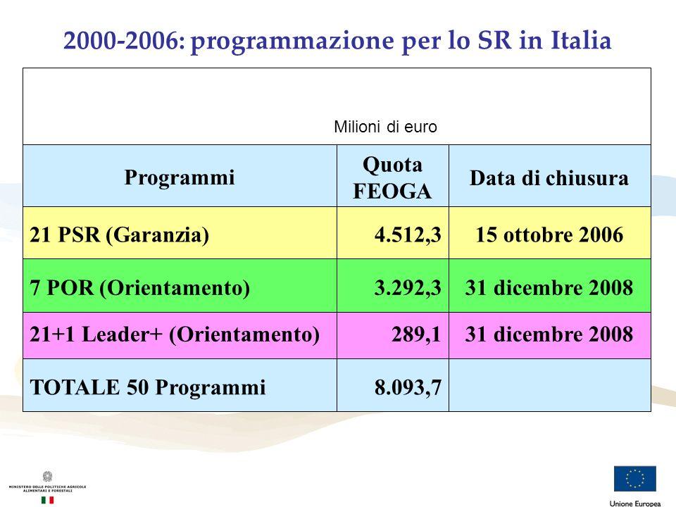 8.093,7TOTALE 50 Programmi 31 dicembre 2008289,121+1 Leader+ (Orientamento) 31 dicembre 20083.292,37 POR (Orientamento) 15 ottobre 20064.512,321 PSR (