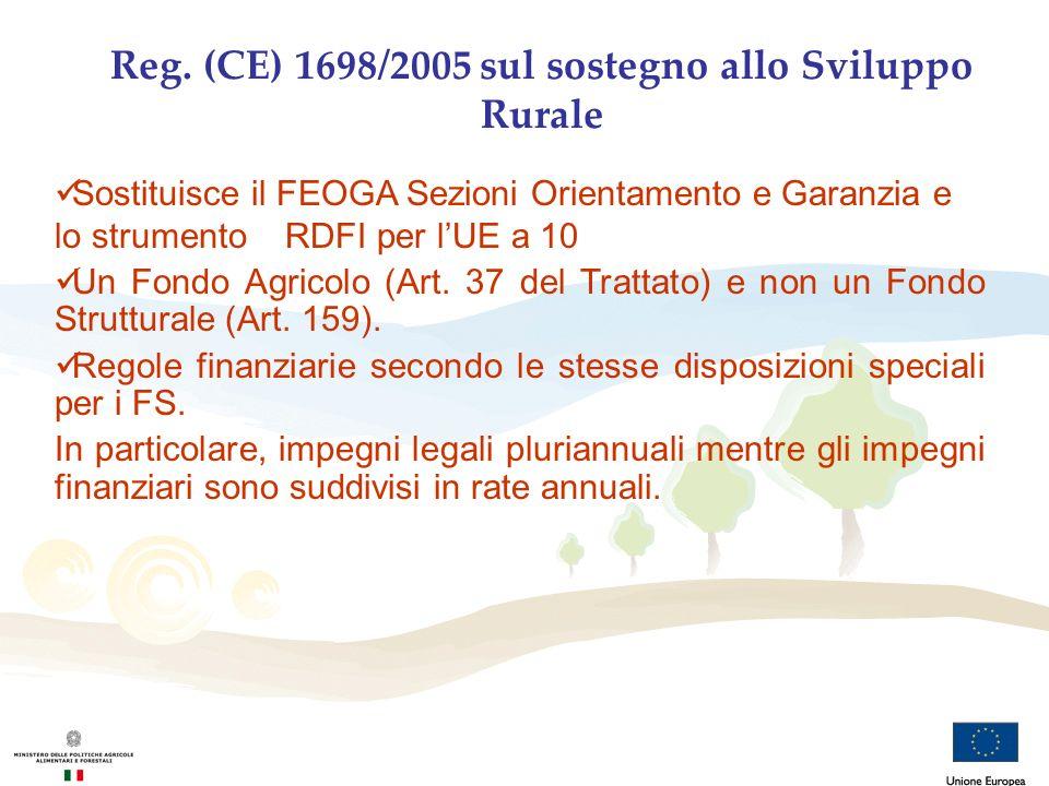 Reg. (CE) 1698/2005 sul sostegno allo Sviluppo Rurale Sostituisce il FEOGA Sezioni Orientamento e Garanzia e lo strumento RDFI per lUE a 10 Un Fondo A
