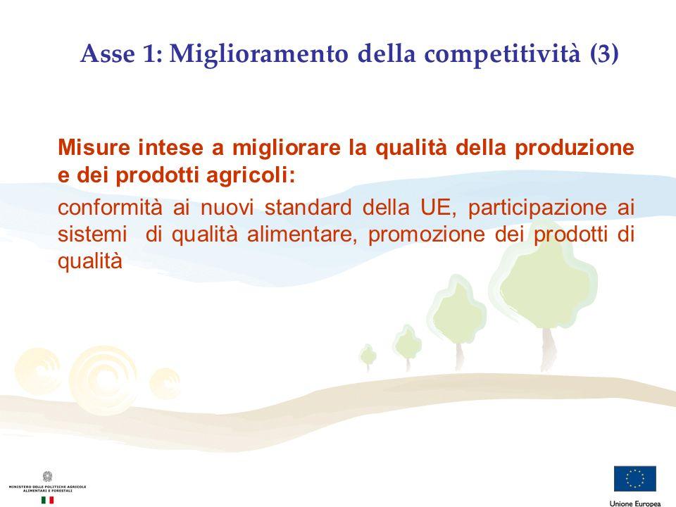 Asse 1: Miglioramento della competitività (3) Misure intese a migliorare la qualità della produzione e dei prodotti agricoli: conformità ai nuovi stan