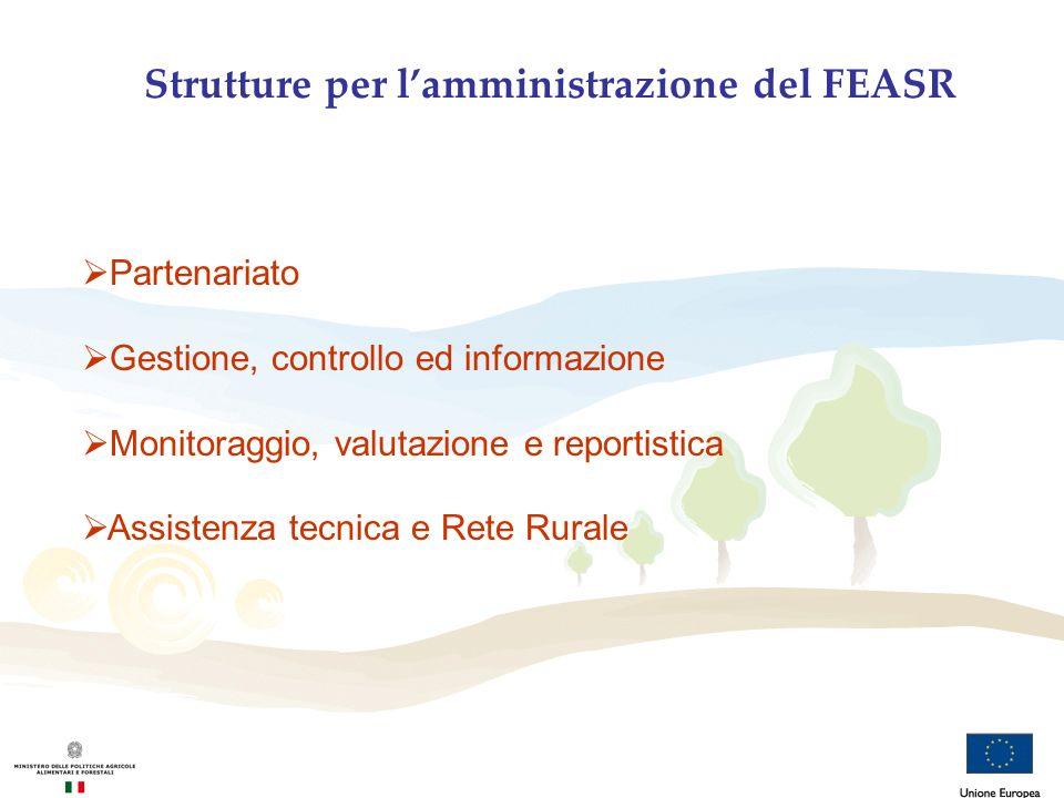 Strutture per lamministrazione del FEASR Partenariato Gestione, controllo ed informazione Monitoraggio, valutazione e reportistica Assistenza tecnica