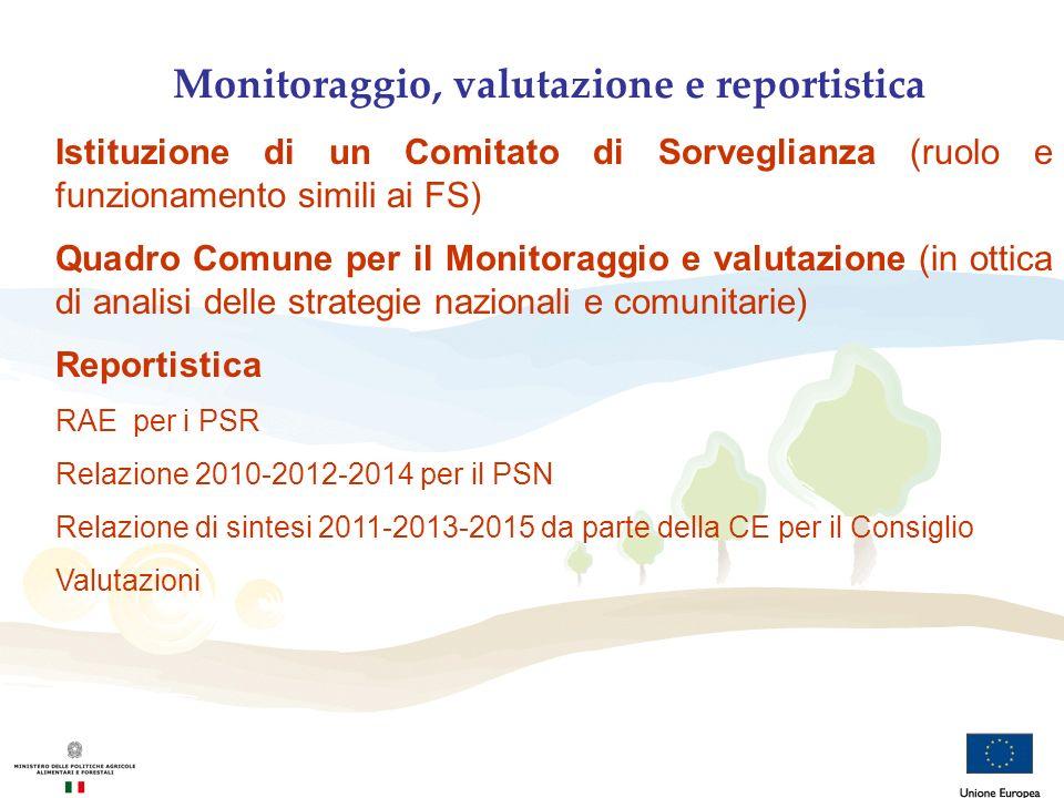 Monitoraggio, valutazione e reportistica Istituzione di un Comitato di Sorveglianza (ruolo e funzionamento simili ai FS) Quadro Comune per il Monitora