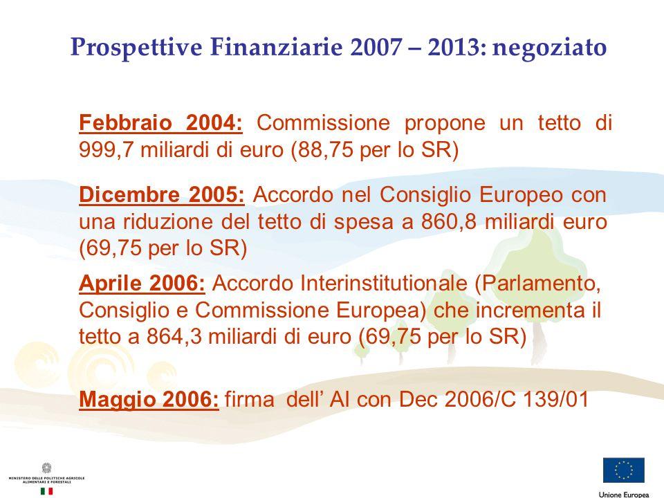 Prospettive Finanziarie 2007 – 2013: negoziato Febbraio 2004: Commissione propone un tetto di 999,7 miliardi di euro (88,75 per lo SR) Dicembre 2005: