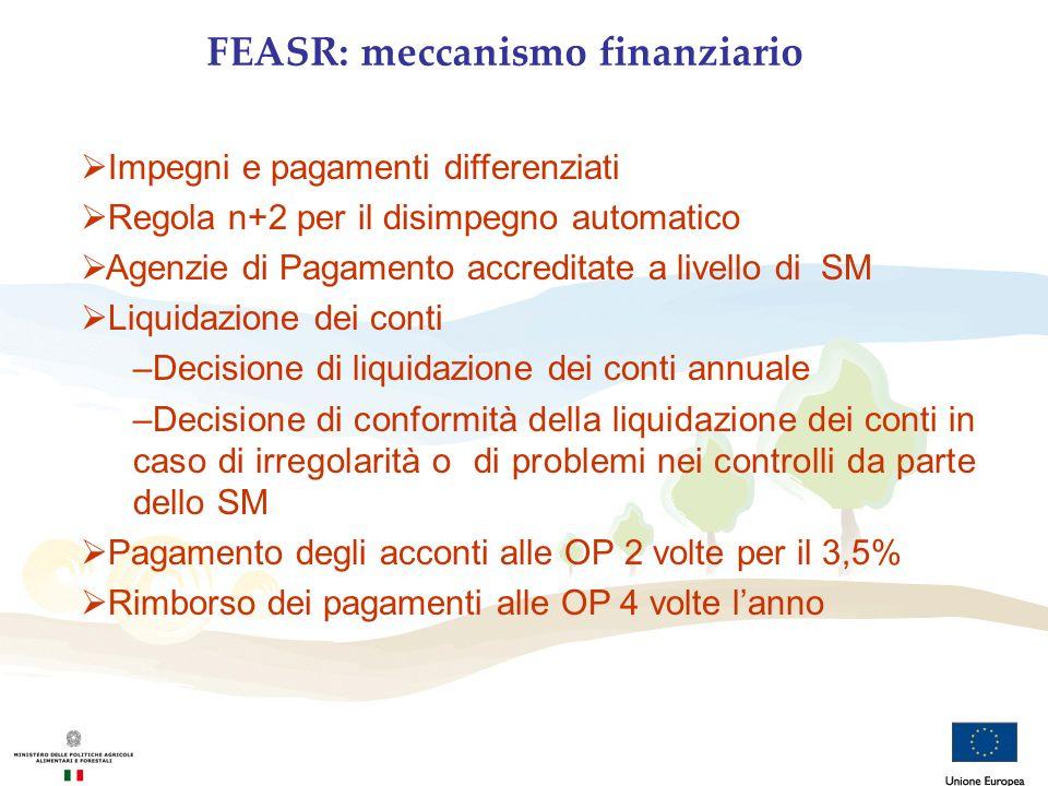 FEASR: meccanismo finanziario Impegni e pagamenti differenziati Regola n+2 per il disimpegno automatico Agenzie di Pagamento accreditate a livello di