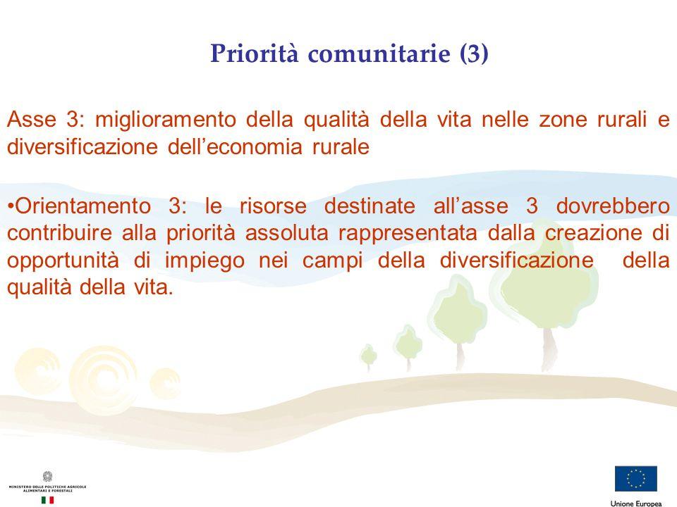 Priorità comunitarie (3) Asse 3: miglioramento della qualità della vita nelle zone rurali e diversificazione delleconomia rurale Orientamento 3: le ri