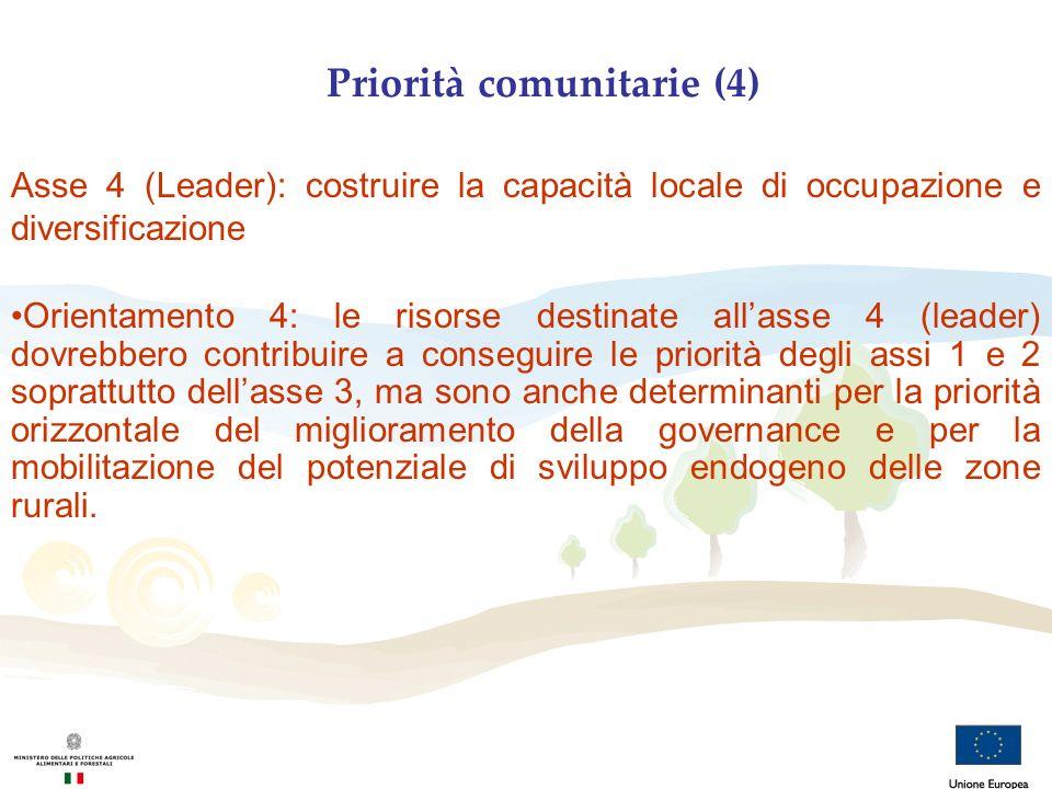 Priorità comunitarie (4) Asse 4 (Leader): costruire la capacità locale di occupazione e diversificazione Orientamento 4: le risorse destinate allasse