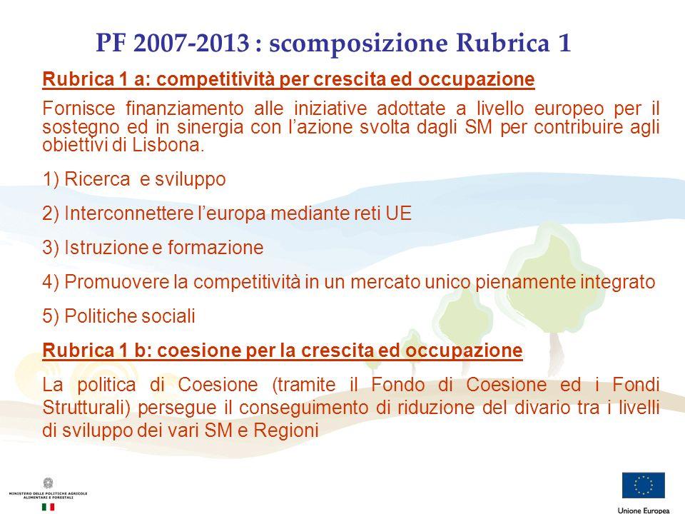PF 2007-2013 : scomposizione Rubrica 1 Rubrica 1 a: competitività per crescita ed occupazione Fornisce finanziamento alle iniziative adottate a livell
