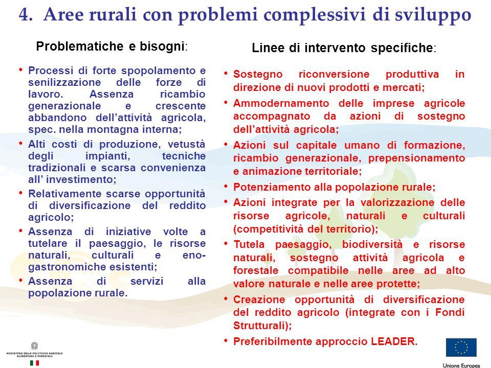 Problematiche e bisogni: Processi di forte spopolamento e senilizzazione delle forze di lavoro. Assenza ricambio generazionale e crescente abbandono d
