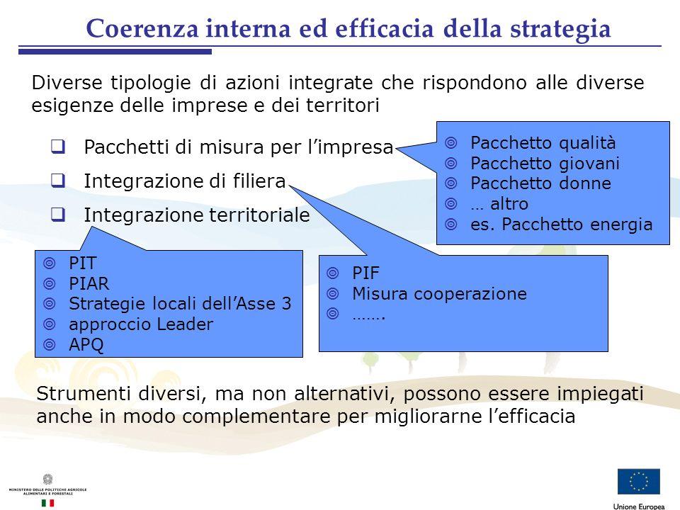 Coerenza interna ed efficacia della strategia Diverse tipologie di azioni integrate che rispondono alle diverse esigenze delle imprese e dei territori