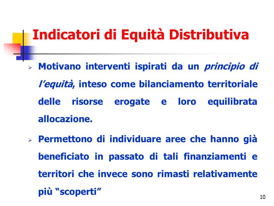 10 Indicatori di Equità Distributiva Motivano interventi ispirati da un principio di lequità, inteso come bilanciamento territoriale delle risorse erogate e loro equilibrata allocazione.