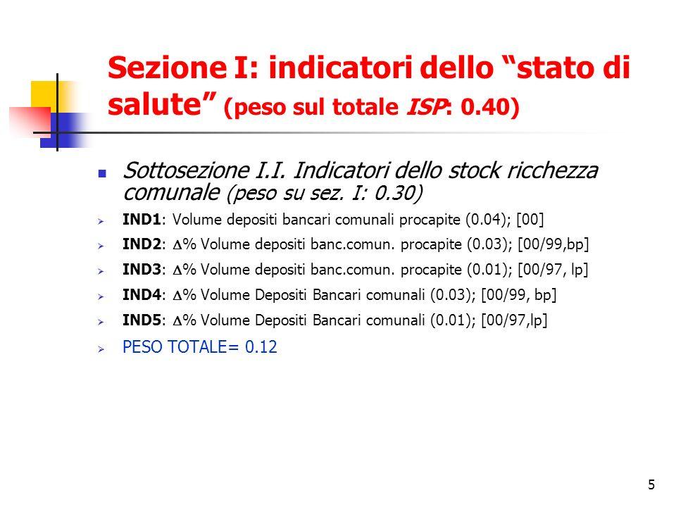 5 Sezione I: indicatori dello stato di salute (peso sul totale ISP: 0.40) Sottosezione I.I.