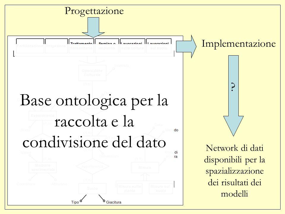 Progettazione Implementazione Network di dati disponibili per la spazializzazione dei risultati dei modelli .