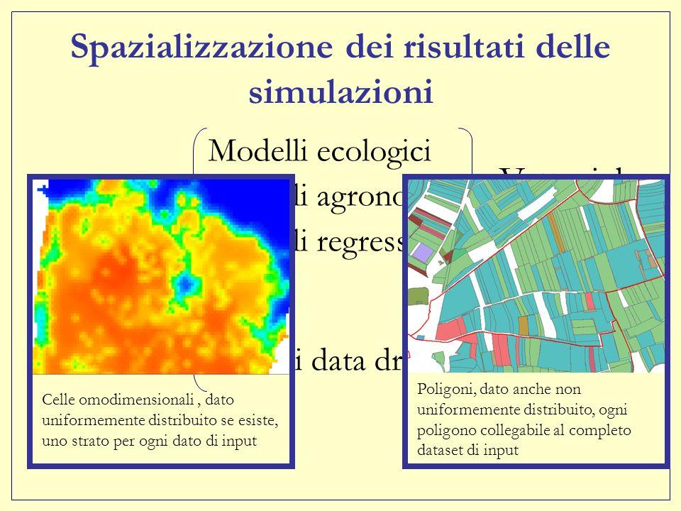Spazializzazione dei risultati delle simulazioni Modelli ecologici Modelli agronomici Modelli regressivi Modelli data driven Raster Vettoriale Poligoni, dato anche non uniformemente distribuito, ogni poligono collegabile al completo dataset di input Celle omodimensionali, dato uniformemente distribuito se esiste, uno strato per ogni dato di input