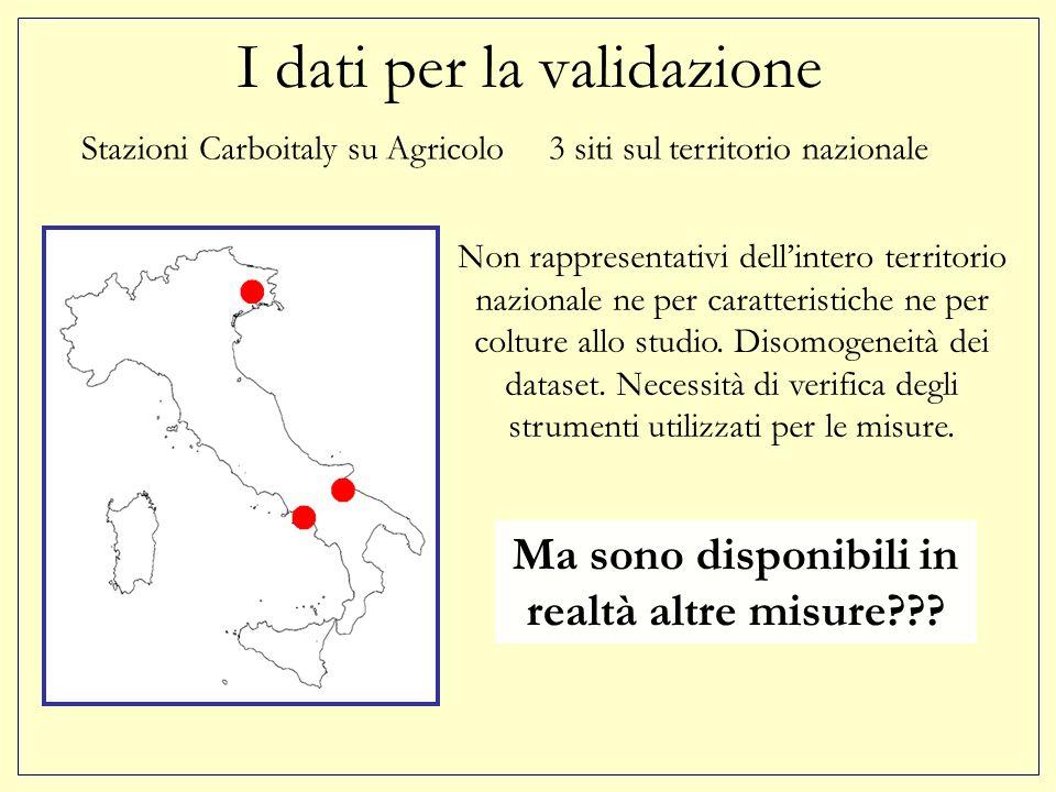 I dati per la validazione Stazioni Carboitaly su Agricolo 3 siti sul territorio nazionale Non rappresentativi dellintero territorio nazionale ne per caratteristiche ne per colture allo studio.