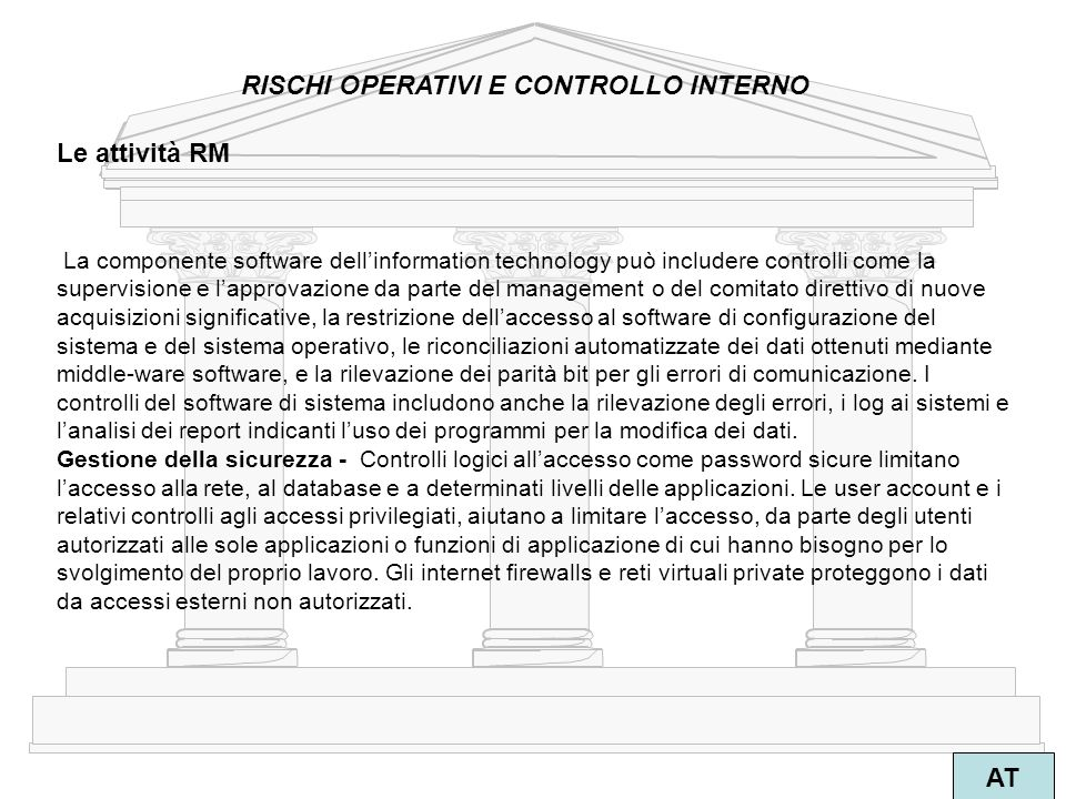 11 AT Le attività RM RISCHI OPERATIVI E CONTROLLO INTERNO La componente software dellinformation technology può includere controlli come la supervisio