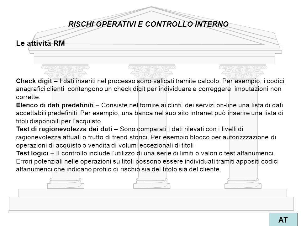 12 AT Le attività RM RISCHI OPERATIVI E CONTROLLO INTERNO Check digit – I dati inseriti nel processo sono valicati tramite calcolo. Per esempio, i cod