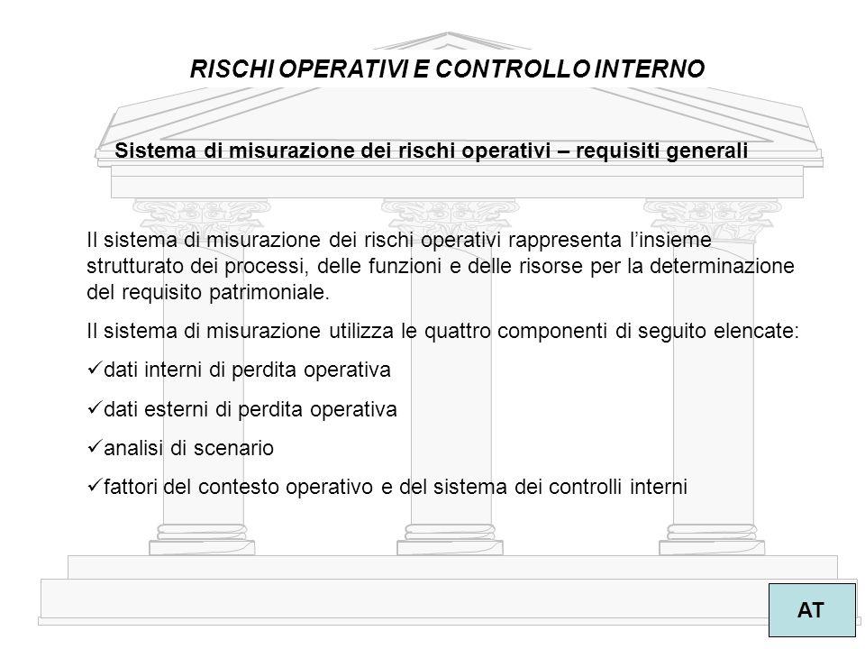 4 RISCHI OPERATIVI E CONTROLLO INTERNO AT Sistema di misurazione dei rischi operativi – requisiti generali Il sistema di misurazione dei rischi operat