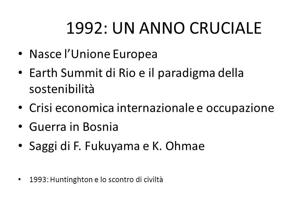 1992: UN ANNO CRUCIALE Nasce lUnione Europea Earth Summit di Rio e il paradigma della sostenibilità Crisi economica internazionale e occupazione Guerr
