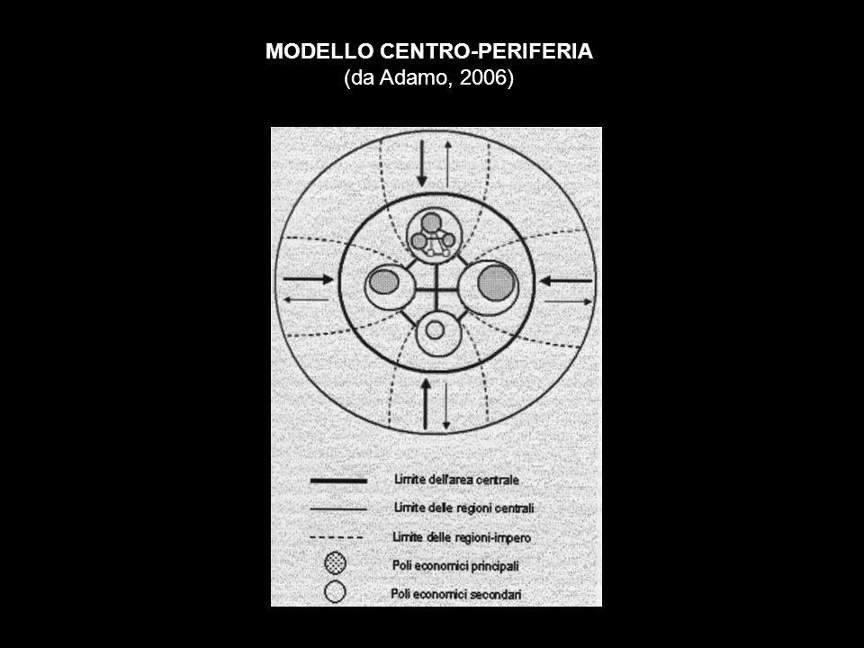 MODELLO CENTRO-PERIFERIA (da Adamo, 2006)
