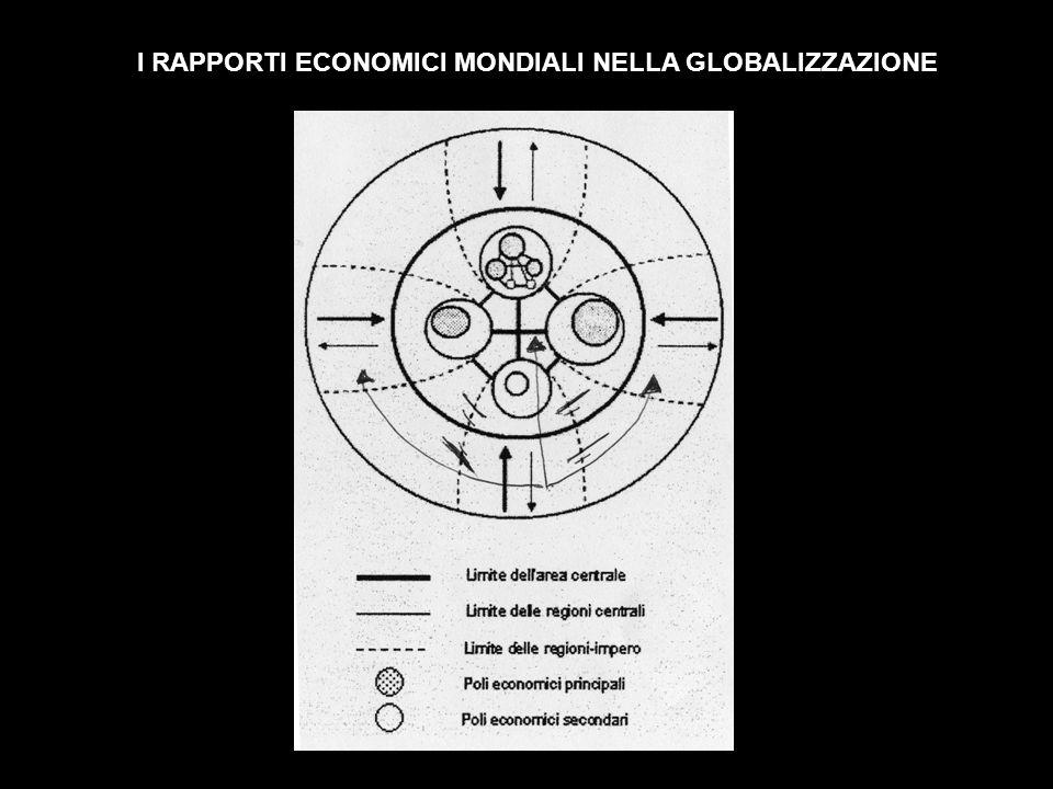 I RAPPORTI ECONOMICI MONDIALI NELLA GLOBALIZZAZIONE