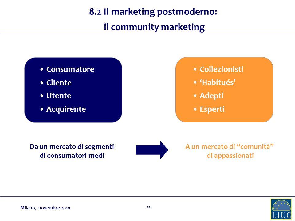 22 8.2 Il marketing postmoderno: il community marketing Consumatore Cliente Utente Acquirente Collezionisti Habitués Adepti Esperti Da un mercato di s