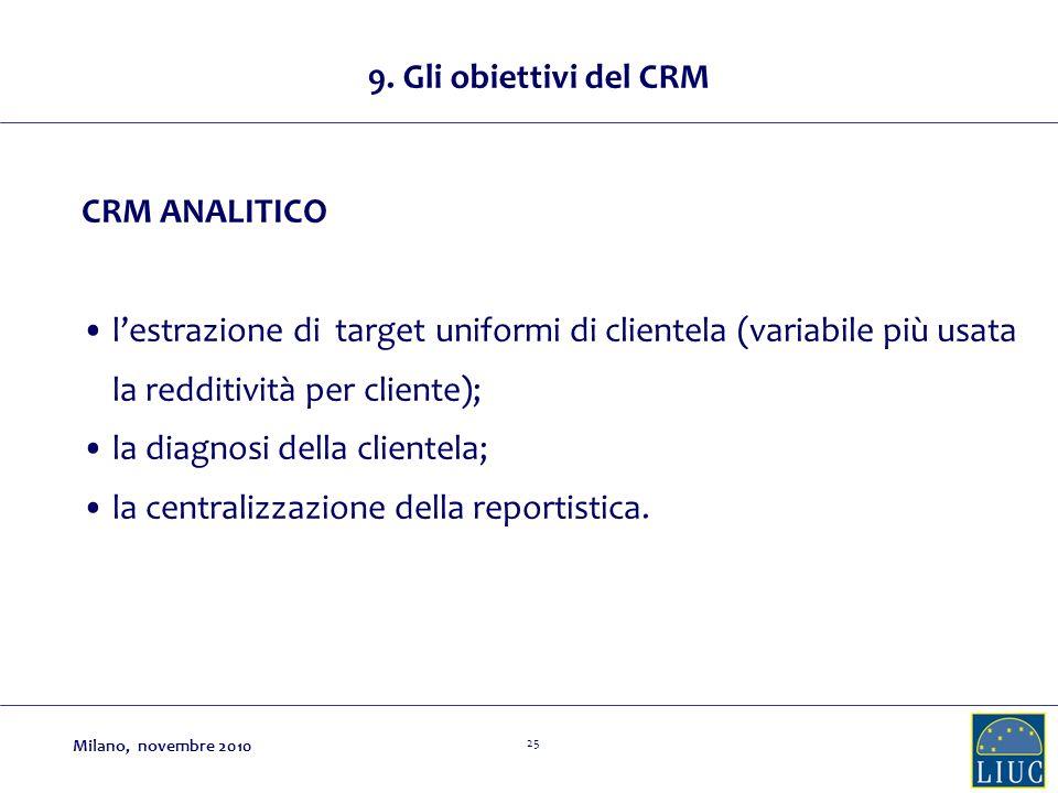 25 9. Gli obiettivi del CRM CRM ANALITICO lestrazione di target uniformi di clientela (variabile più usata la redditività per cliente); la diagnosi de