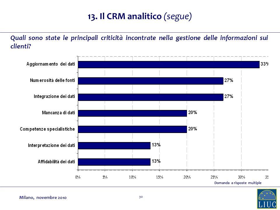 30 13. Il CRM analitico (segue) Quali sono state le principali criticità incontrate nella gestione delle informazioni sui clienti? Domanda a risposte