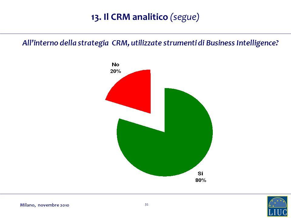 32 Allinterno della strategia CRM, utilizzate strumenti di Business Intelligence? 13. Il CRM analitico (segue) Milano, novembre 2010