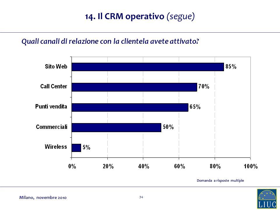 34 14. Il CRM operativo (segue) Quali canali di relazione con la clientela avete attivato? Domanda a risposte multiple Milano, novembre 2010