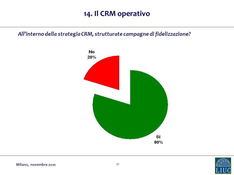 37 Allinterno della strategia CRM, strutturate campagne di fidelizzazione? 14. Il CRM operativo Milano, novembre 2010