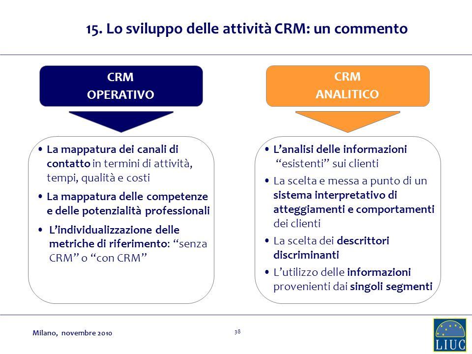 38 CRM OPERATIVO CRM ANALITICO 15. Lo sviluppo delle attività CRM: un commento La mappatura dei canali di contatto in termini di attività, tempi, qual