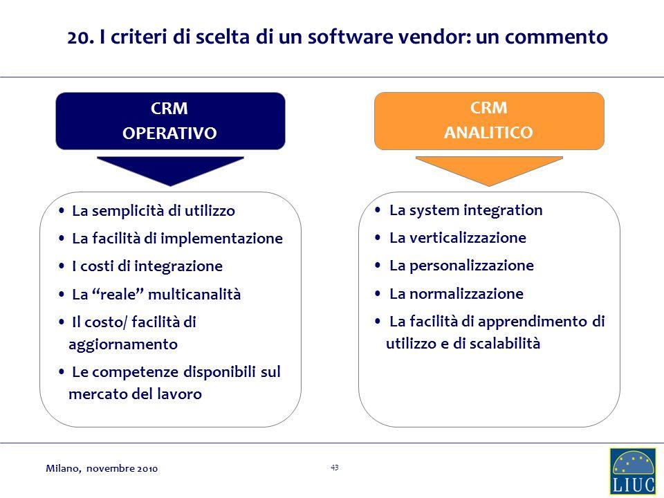 43 CRM OPERATIVO CRM ANALITICO 20. I criteri di scelta di un software vendor: un commento La semplicità di utilizzo La facilità di implementazione I c